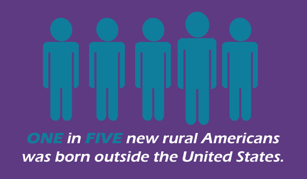Nationally, ONE in FIVE new rural Americans was born outside the United States.